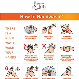 Poster - How to wash hands